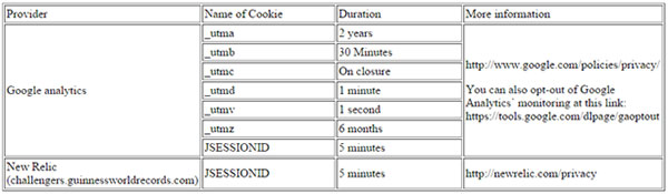 Cookie Policy table