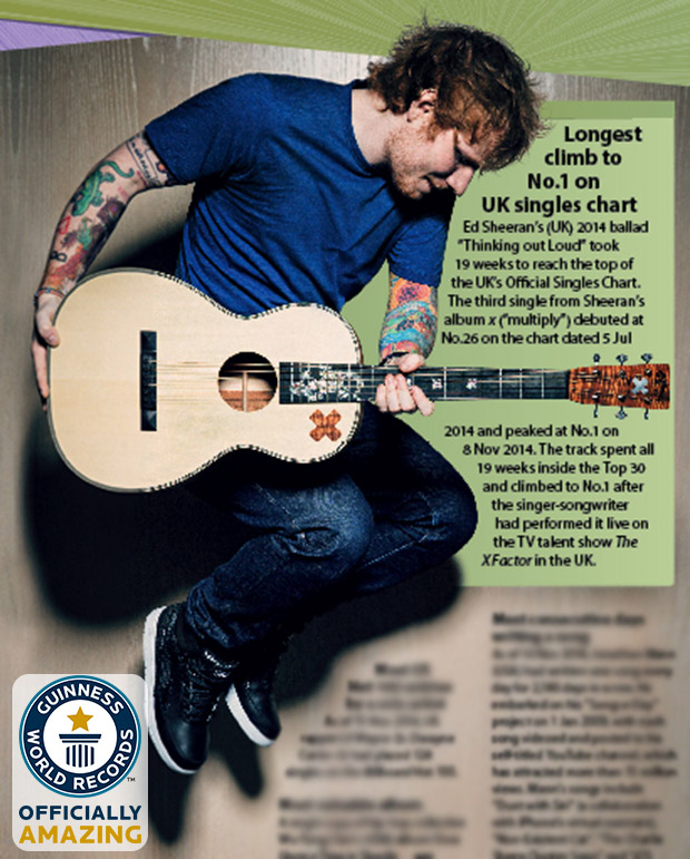 Ed Sheeran Guinness World Records 2016